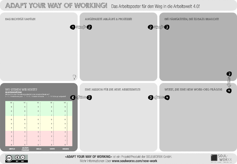ARBEITSPOSTER_ADAPT YOUR WAY OF WORKING_ohne Triggerfragen